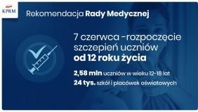 Szczepienia dla młodzieży od 7 czerwca
